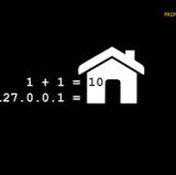 127.0.0.1<br />photo credit: blogs.msdn.com
